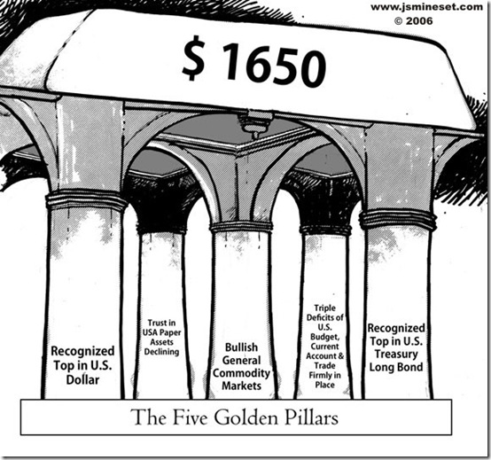 Five Golden Pillars